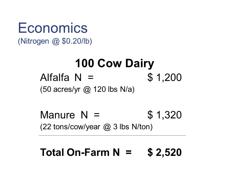 Economics (Nitrogen @ $0.20/lb)