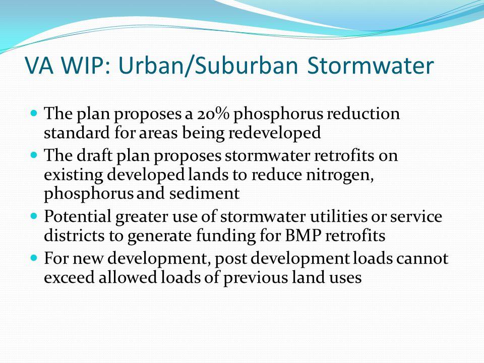 VA WIP: Urban/Suburban Stormwater