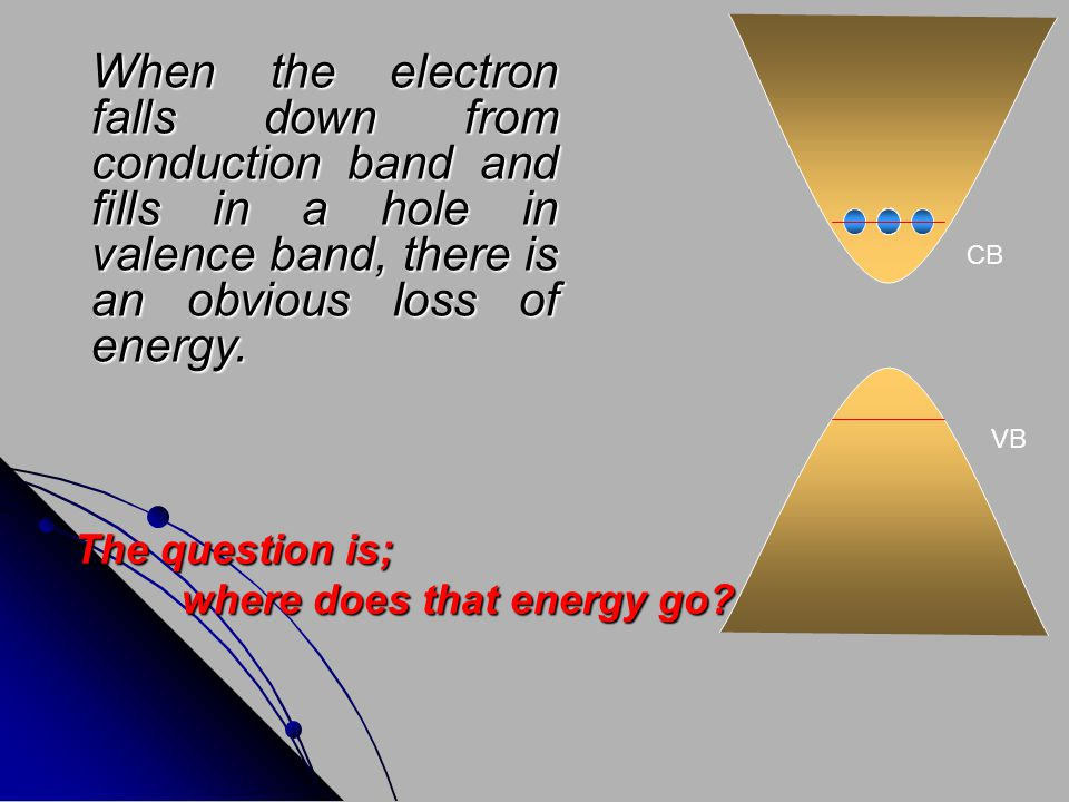 When the electron falls down from conduction band and fills in a hole in valence band, there is an obvious loss of energy.