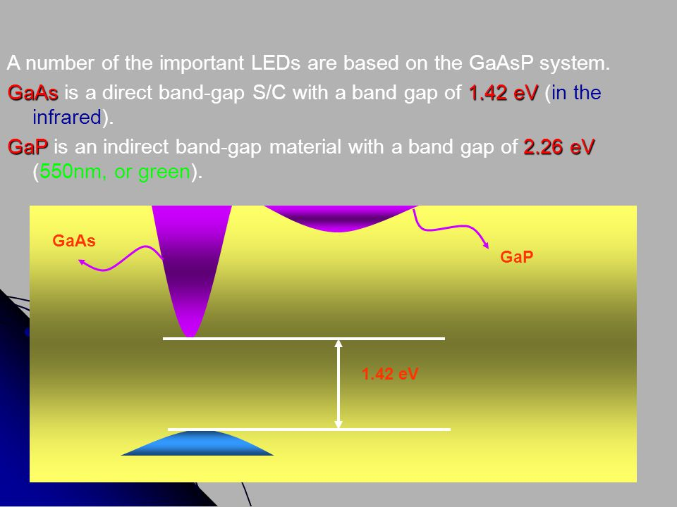 A number of the important LEDs are based on the GaAsP system.