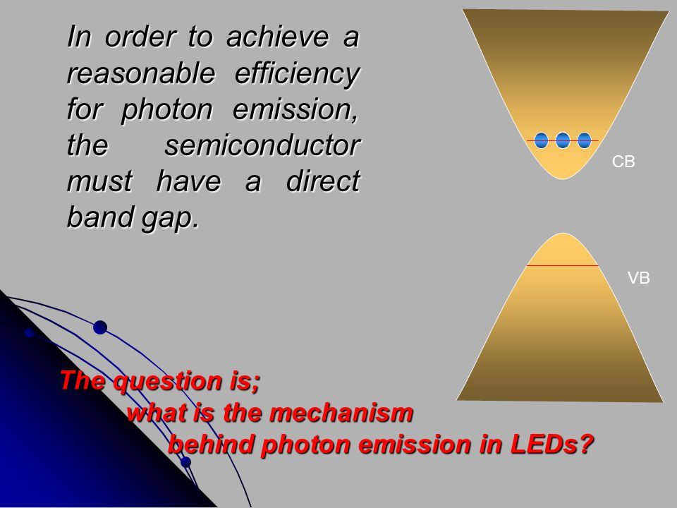 In order to achieve a reasonable efficiency for photon emission, the semiconductor must have a direct band gap.
