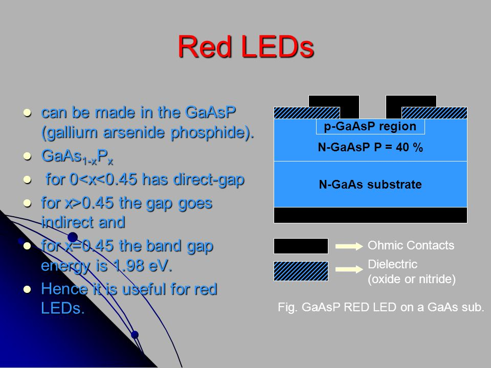 Red LEDs can be made in the GaAsP (gallium arsenide phosphide).