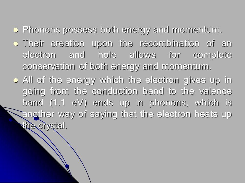Phonons possess both energy and momentum.