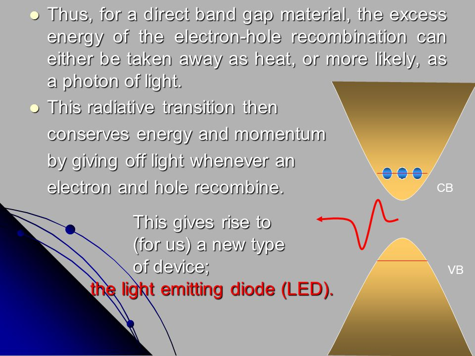 This radiative transition then conserves energy and momentum