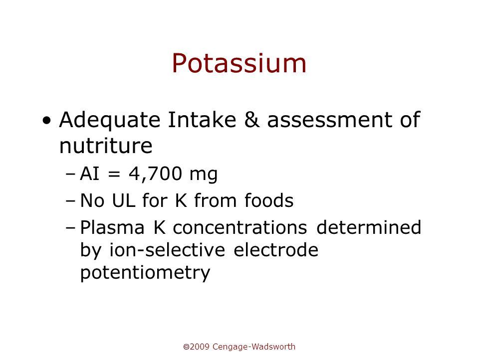 Potassium Adequate Intake & assessment of nutriture AI = 4,700 mg