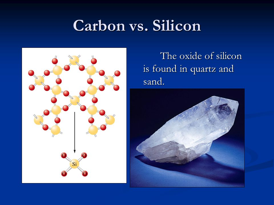 Carbon vs. Silicon The oxide of silicon is found in quartz and sand.