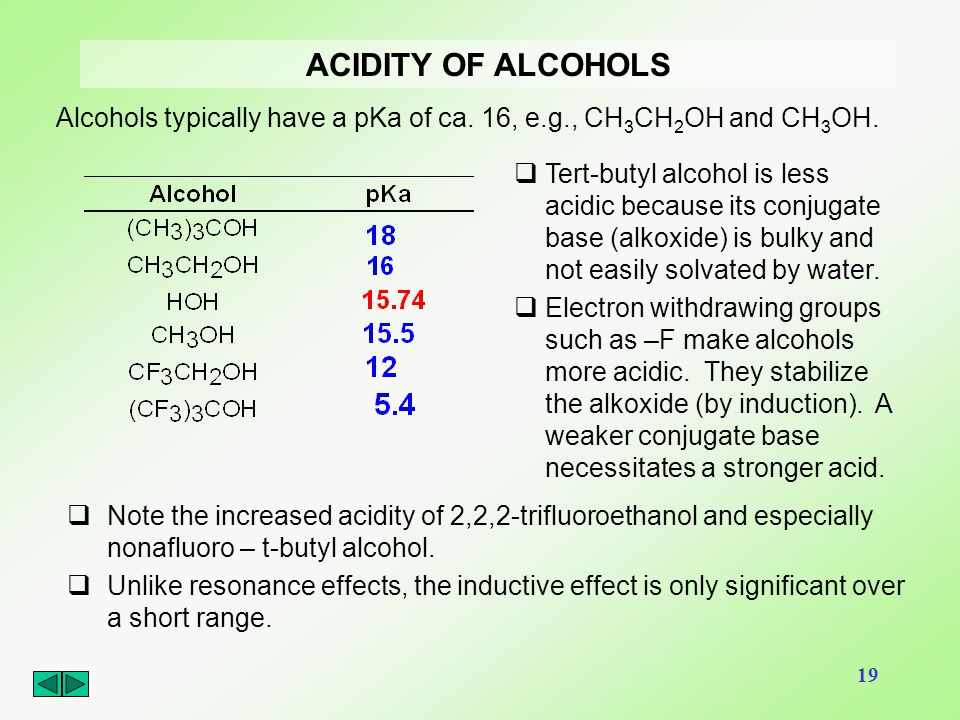 ACIDITY OF ALCOHOLS Alcohols typically have a pKa of ca. 16, e.g., CH3CH2OH and CH3OH.