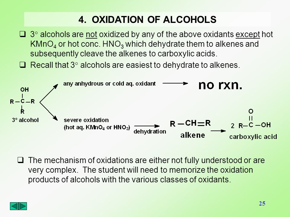 4. OXIDATION OF ALCOHOLS