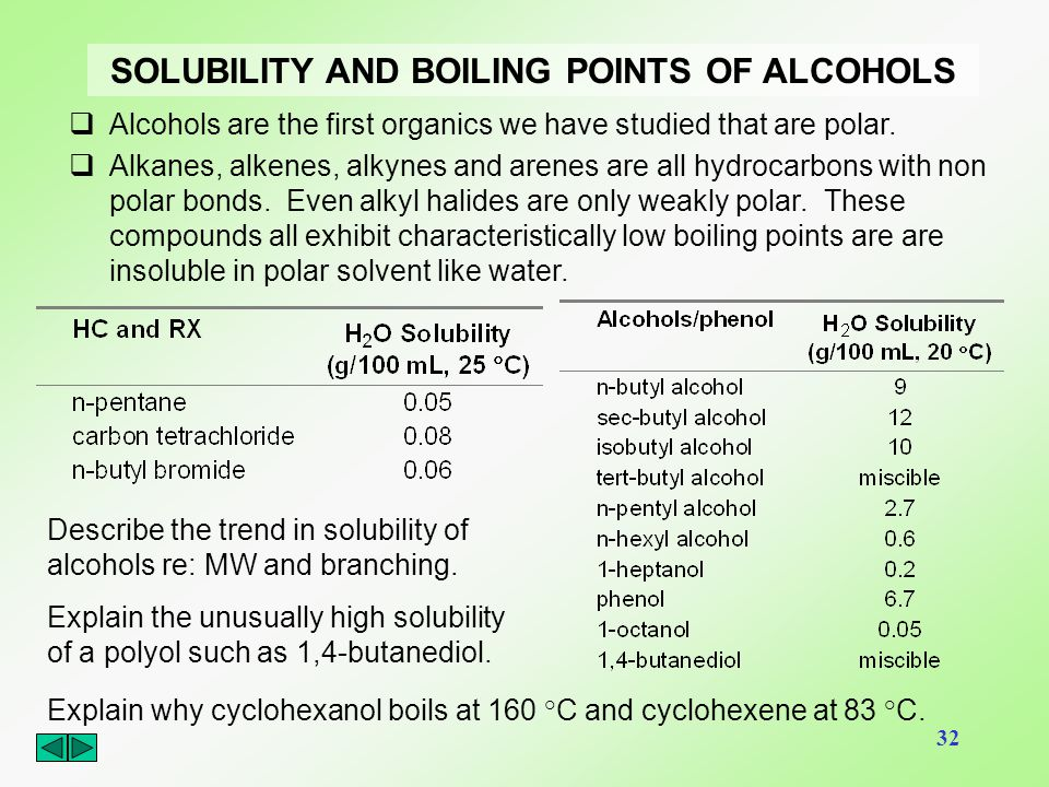 SOLUBILITY AND BOILING POINTS OF ALCOHOLS