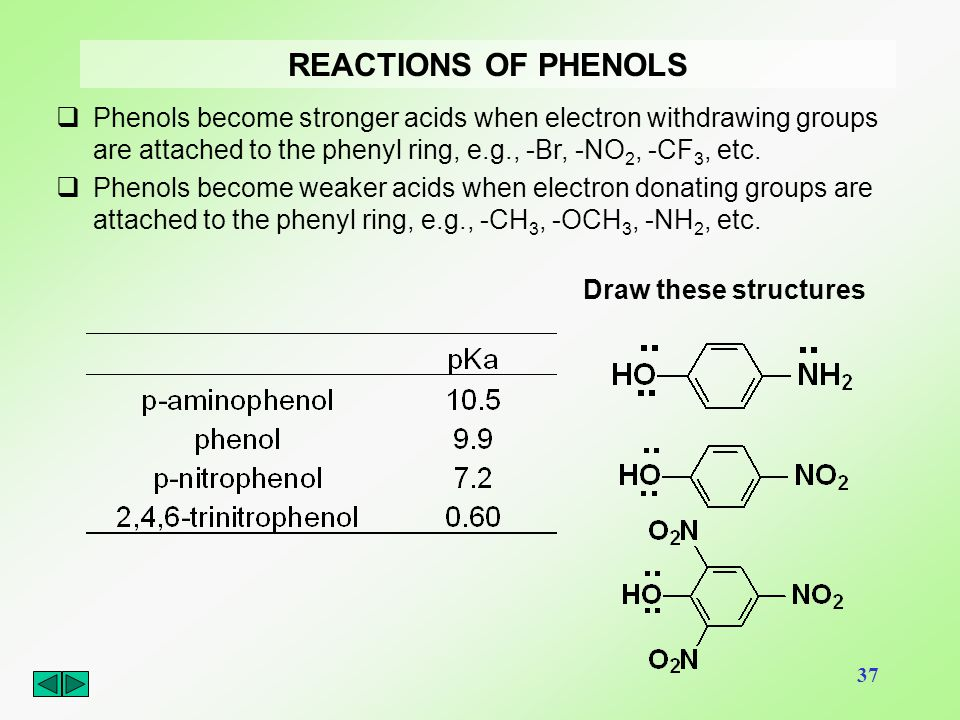 REACTIONS OF PHENOLS Phenols become stronger acids when electron withdrawing groups are attached to the phenyl ring, e.g., -Br, -NO2, -CF3, etc.