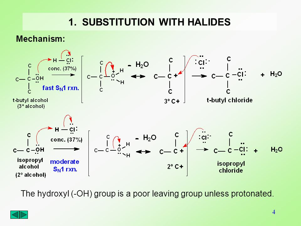 1. SUBSTITUTION WITH HALIDES