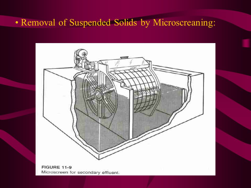 Removal of Suspended Solids by Microscreaning:
