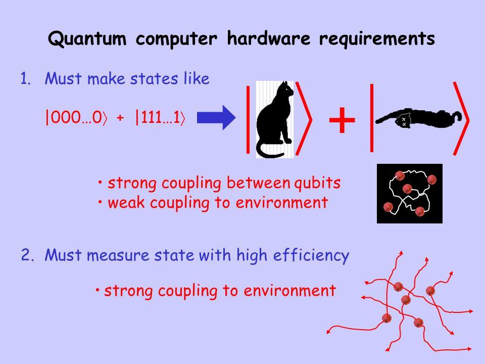 Quantum computer hardware requirements