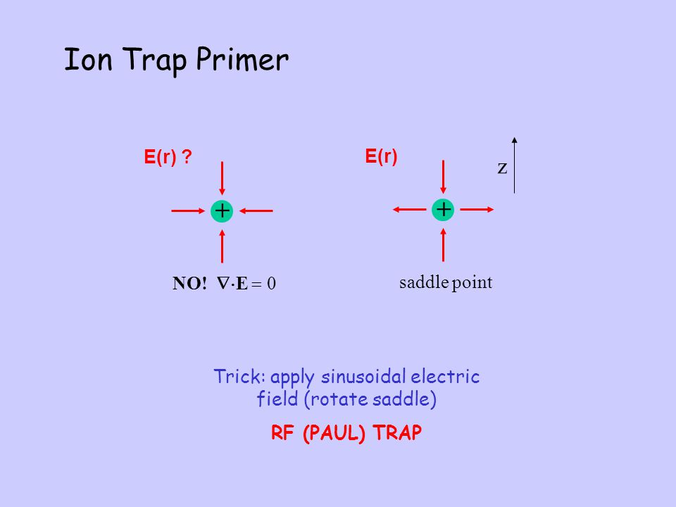 Trick: apply sinusoidal electric field (rotate saddle)