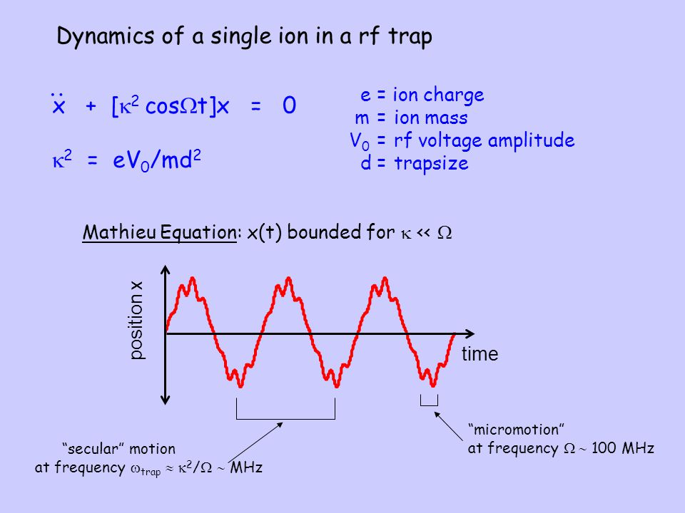 Dynamics of a single ion in a rf trap
