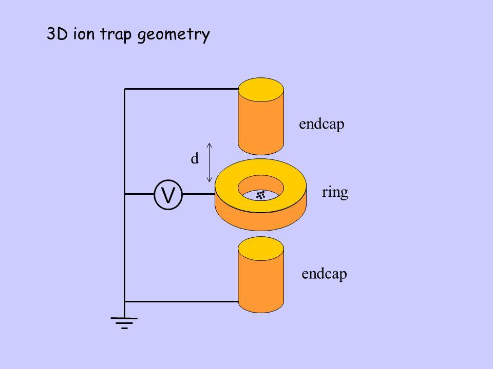 3D ion trap geometry endcap d V ring endcap