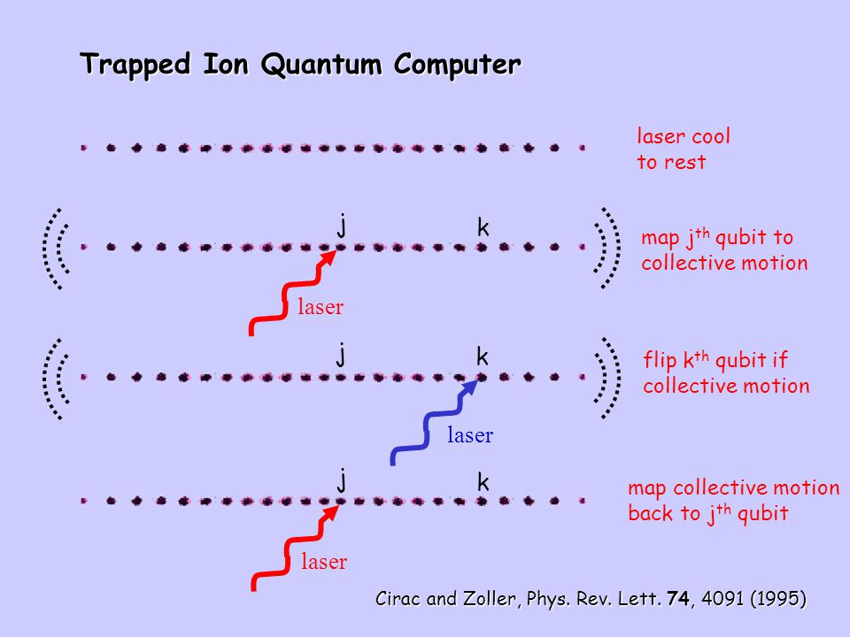 Trapped Ion Quantum Computer