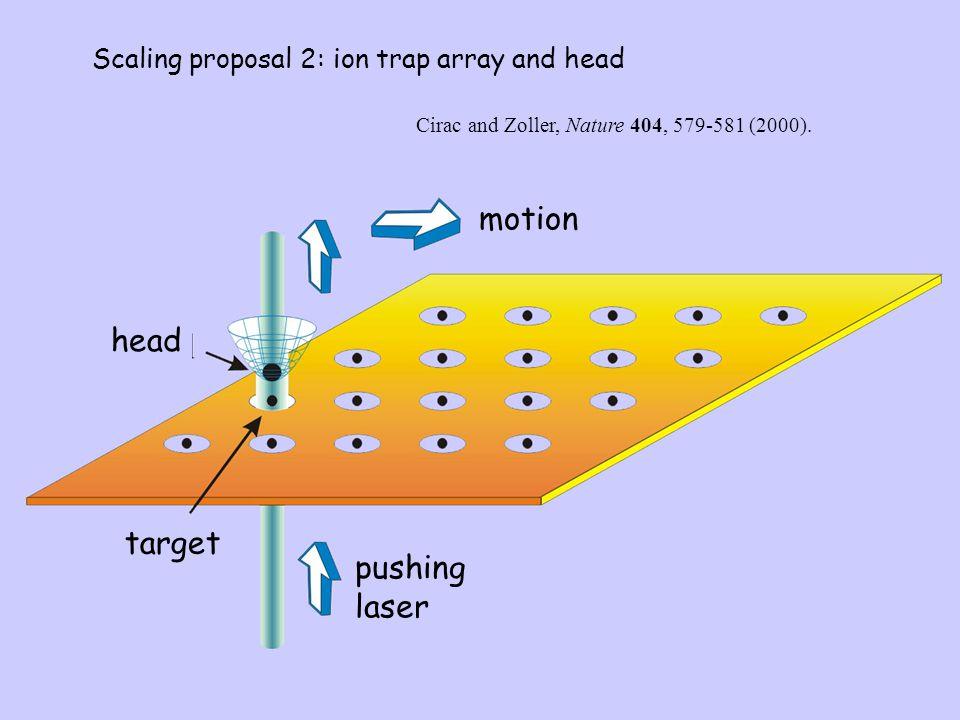 motion head target pushing laser