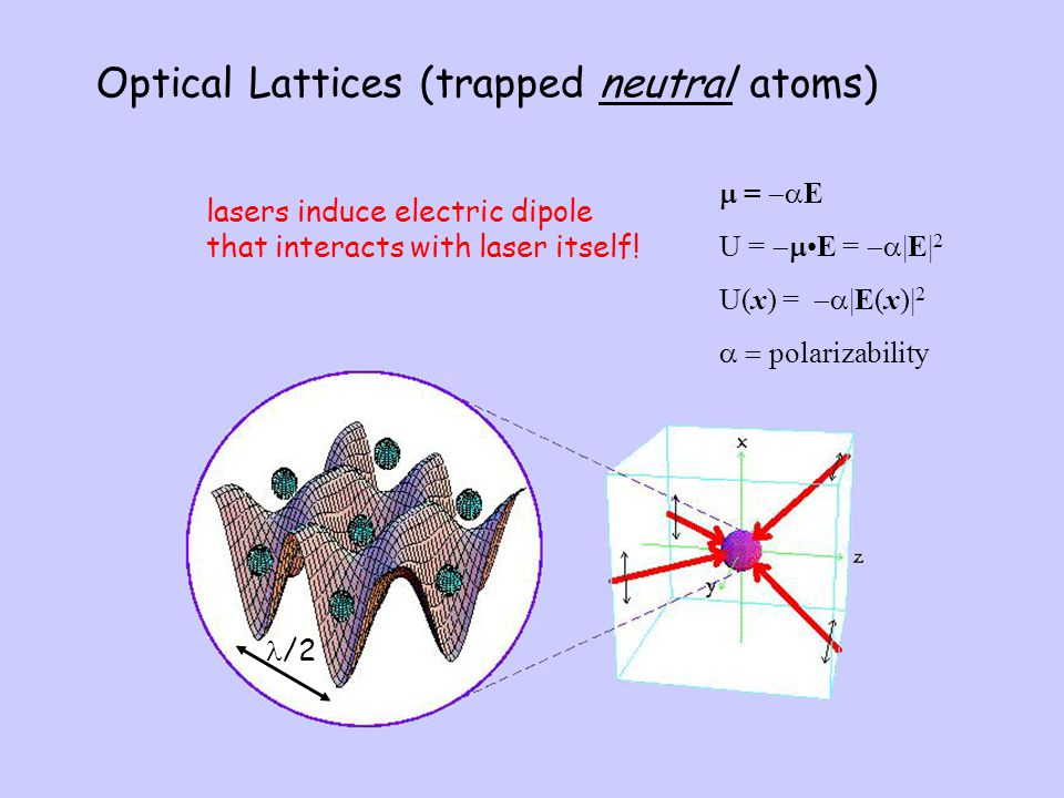 Optical Lattices (trapped neutral atoms)