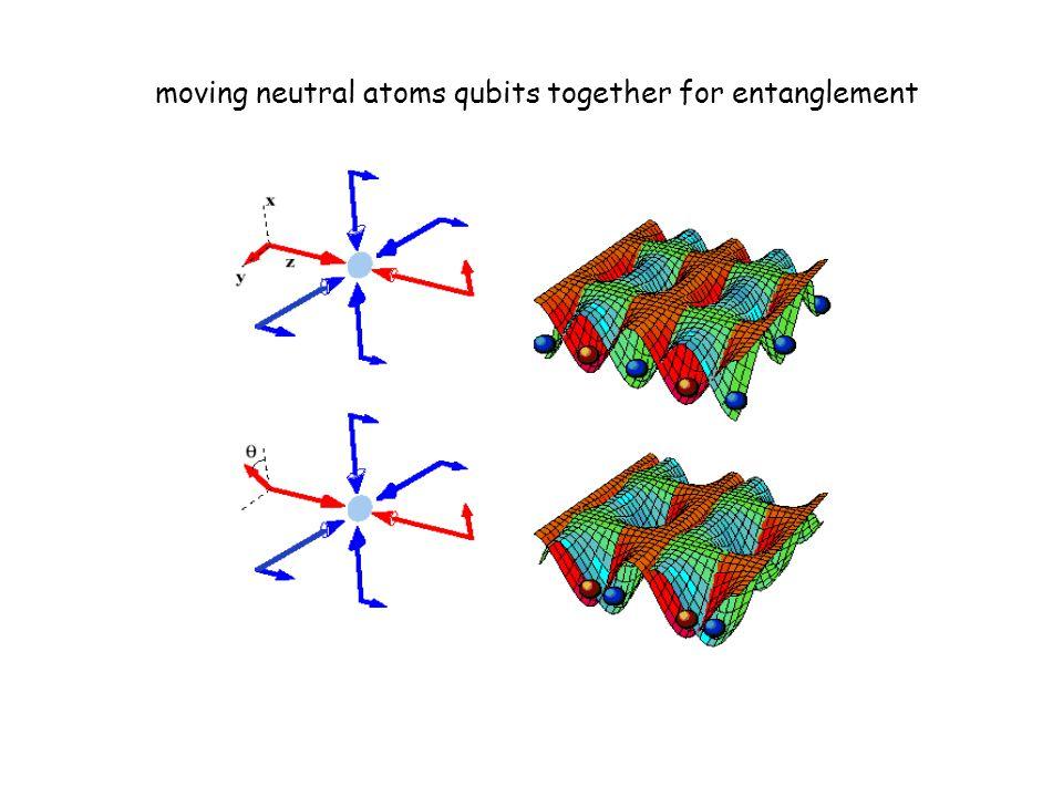 moving neutral atoms qubits together for entanglement