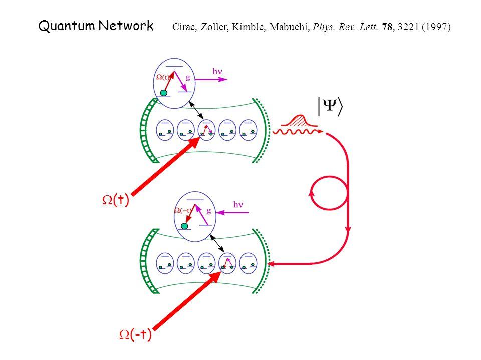 Quantum Network Cirac, Zoller, Kimble, Mabuchi, Phys. Rev. Lett