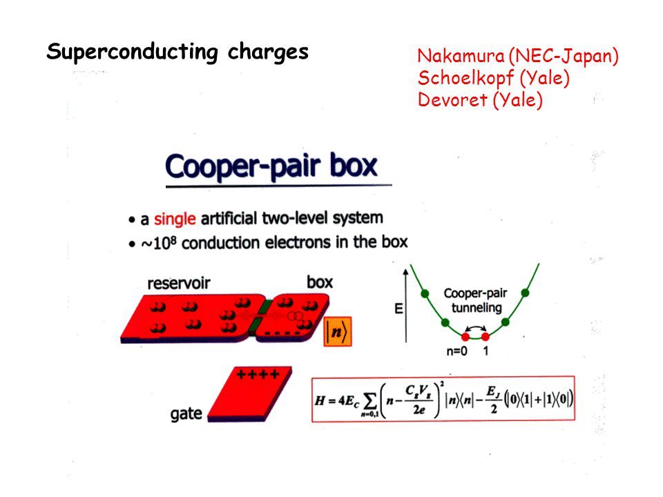 Superconducting charges