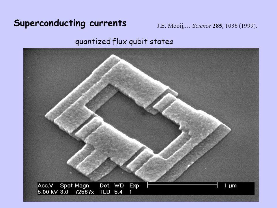 Superconducting currents