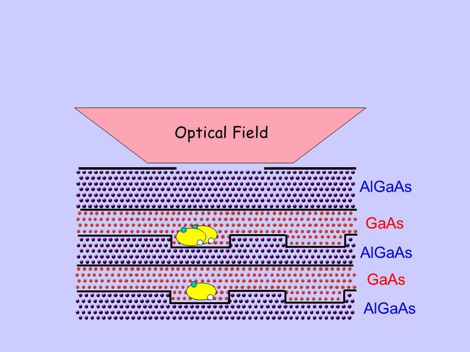 Optical Field AlGaAs GaAs AlGaAs GaAs AlGaAs