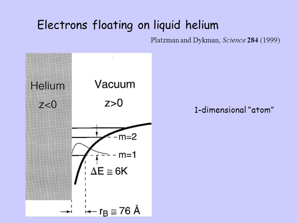 Electrons floating on liquid helium
