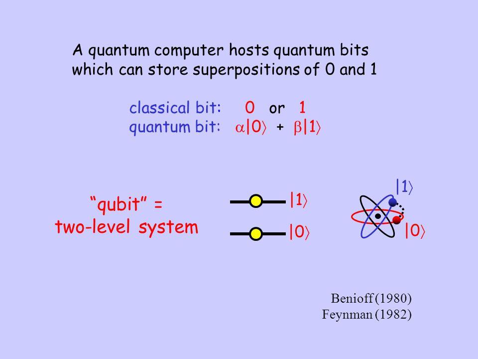 qubit = two-level system