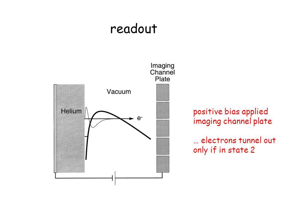 readout positive bias applied imaging channel plate