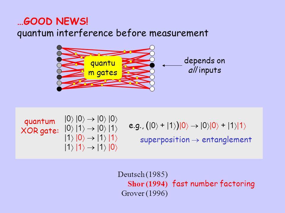 quantum interference before measurement