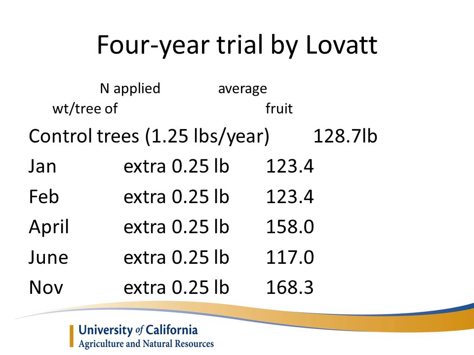 Four-year trial by Lovatt