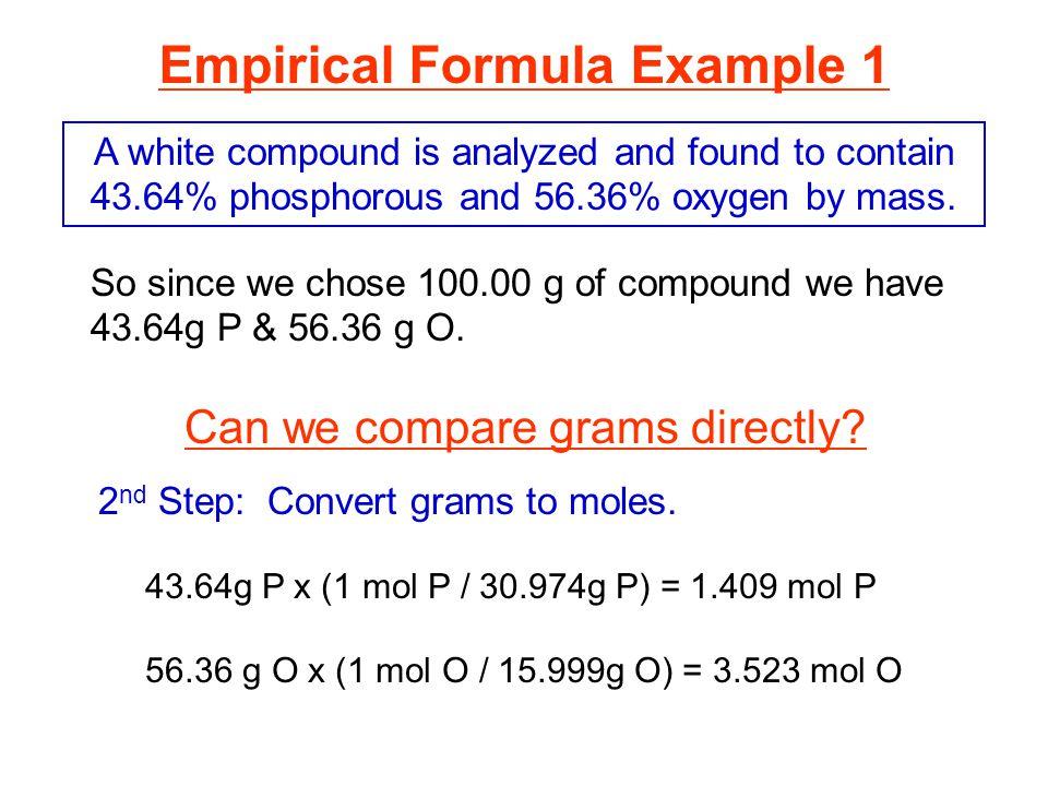 Empirical Formula Example 1