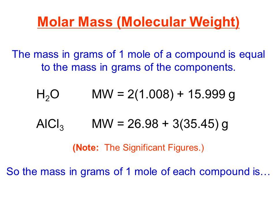 Molar Mass (Molecular Weight)