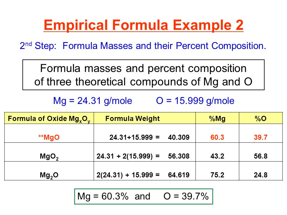 Empirical Formula Example 2