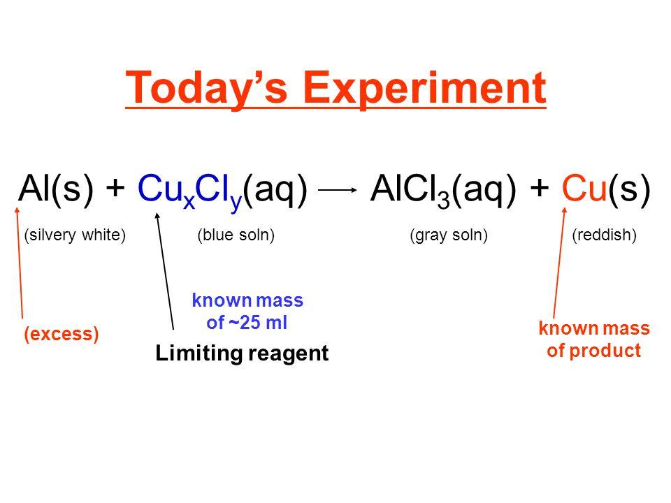 Today's Experiment Al(s) + CuxCly(aq) AlCl3(aq) + Cu(s)