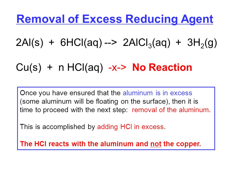Removal of Excess Reducing Agent