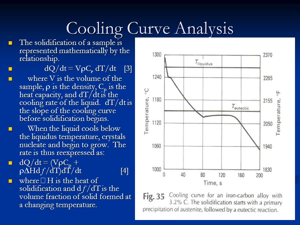Cooling Curve Analysis