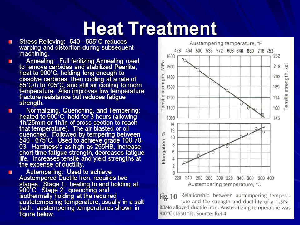 Heat Treatment Stress Relieving: 540 - 595˚C reduces warping and distortion during subsequent machining.