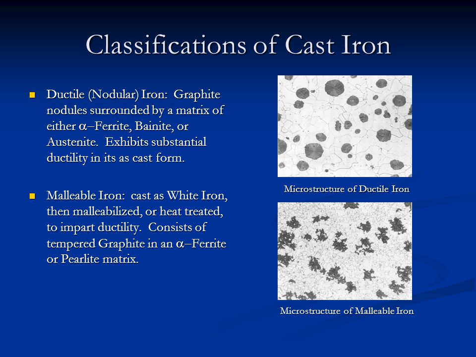 Classifications of Cast Iron