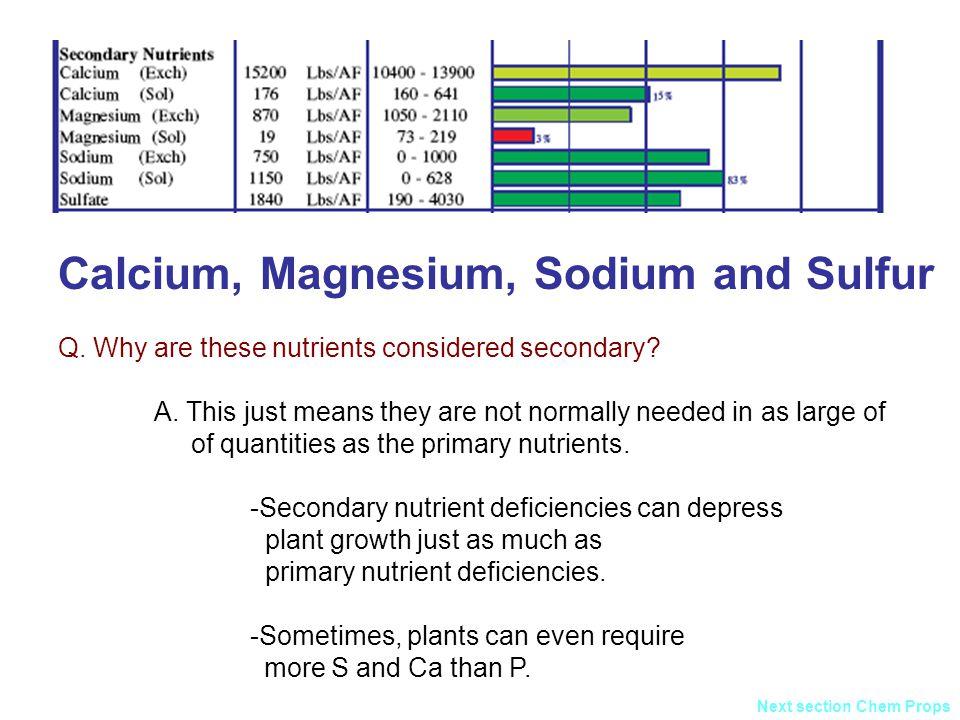 Calcium, Magnesium, Sodium and Sulfur