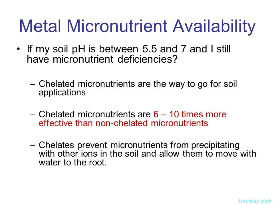Metal Micronutrient Availability