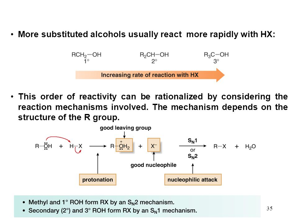 More substituted alcohols usually react more rapidly with HX: