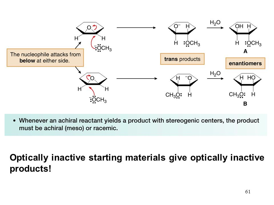 Optically inactive starting materials give optically inactive products!