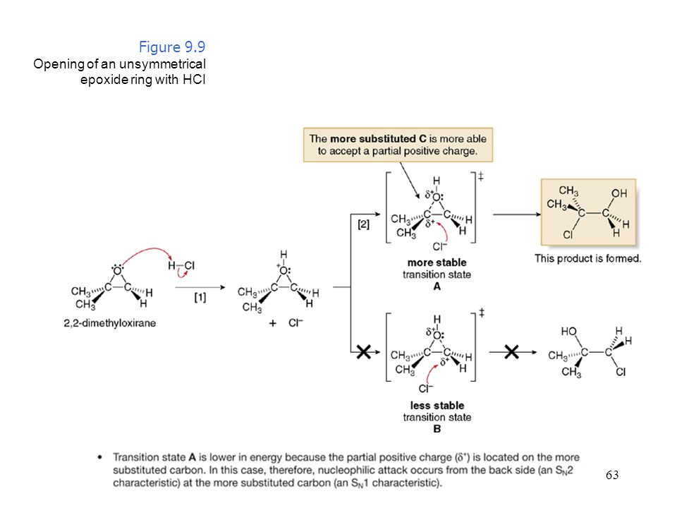 Figure 9.9 Opening of an unsymmetrical epoxide ring with HCI