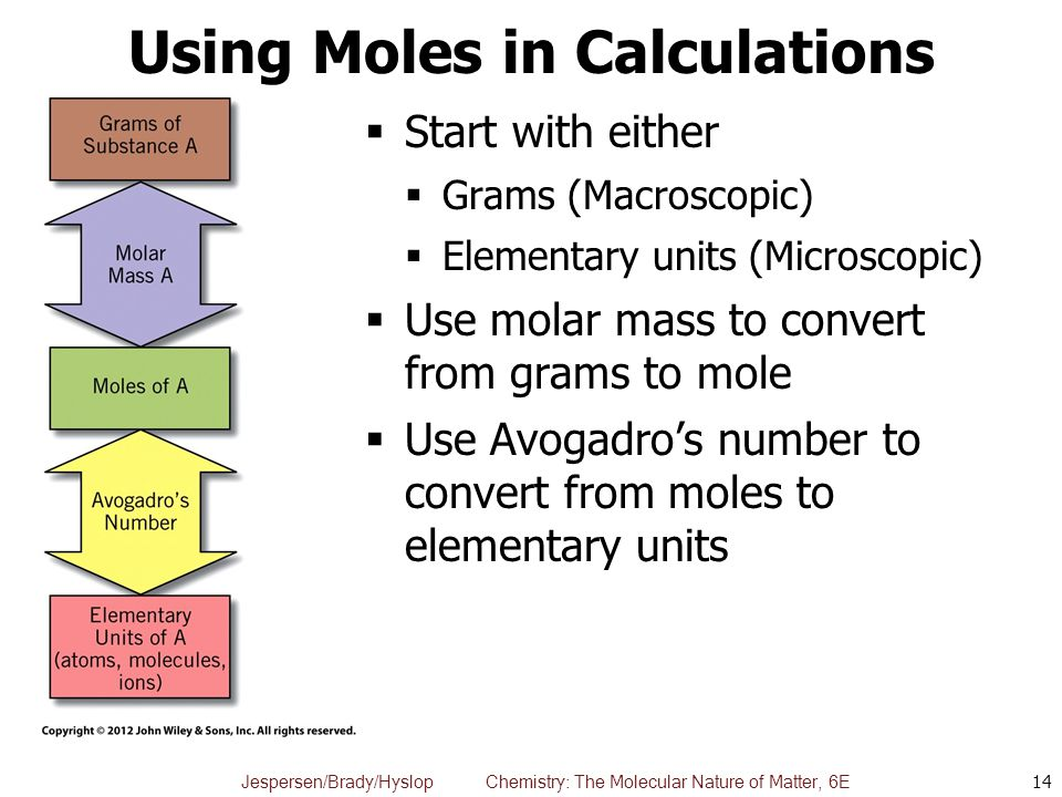 Using Moles in Calculations