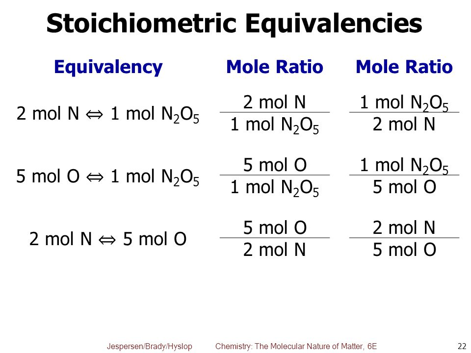 Stoichiometric Equivalencies