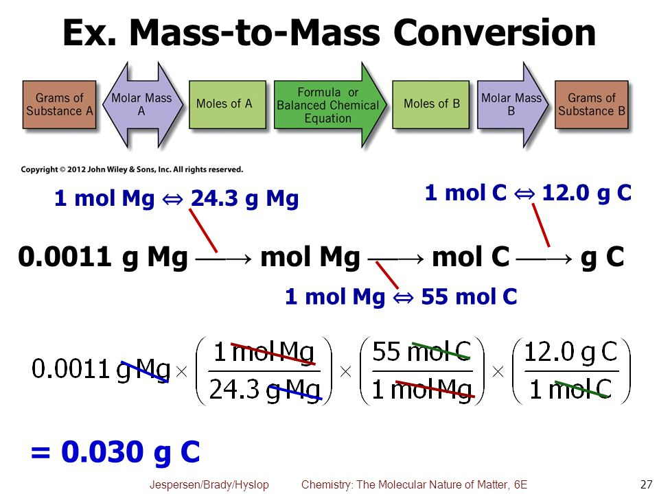 Ex. Mass-to-Mass Conversion