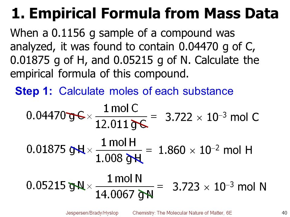 1. Empirical Formula from Mass Data